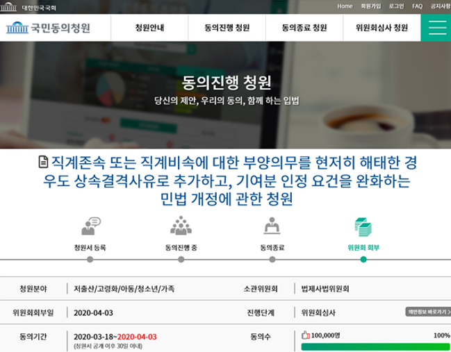 National Petition of the Goo ha-ra Law