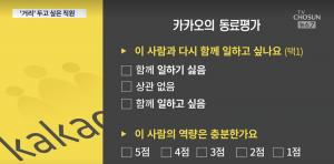 Opposing Kakao's Peer Review System